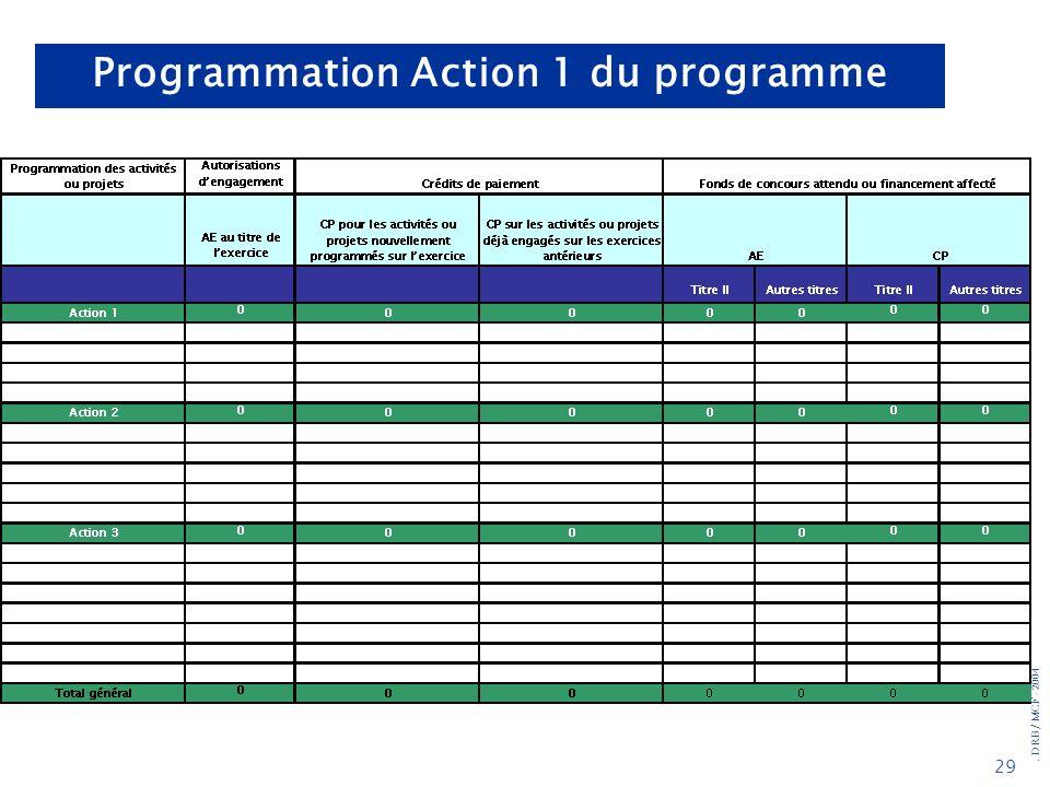 Programmation Action 1 du programme