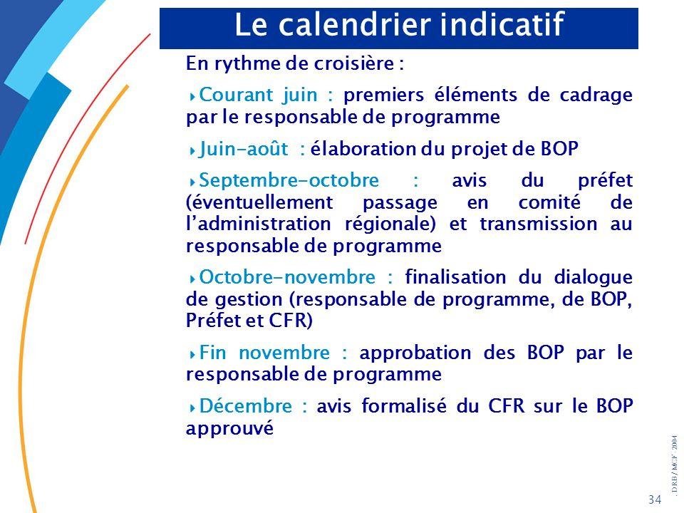 Le calendrier indicatif