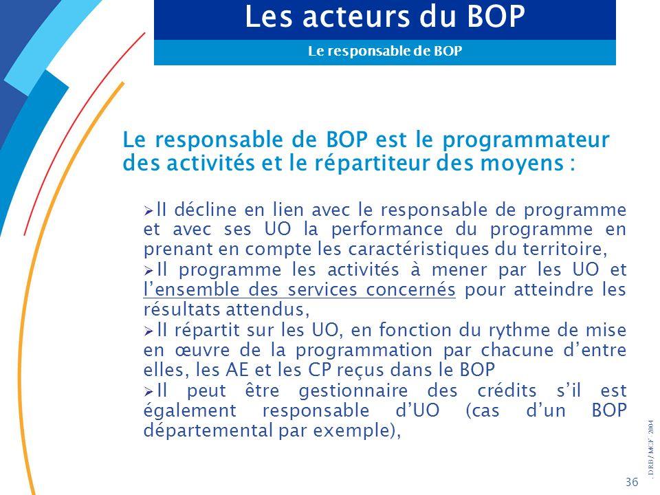 Les acteurs du BOP Le responsable de BOP. Le responsable de BOP est le programmateur des activités et le répartiteur des moyens :