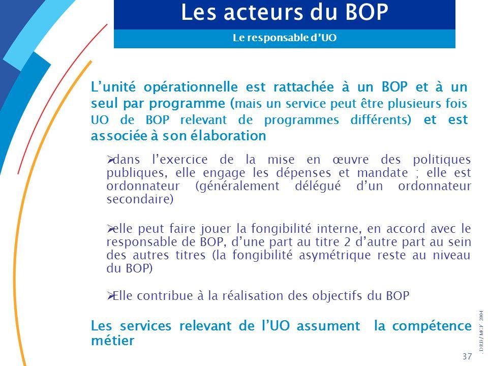 Les acteurs du BOP Le responsable d'UO.