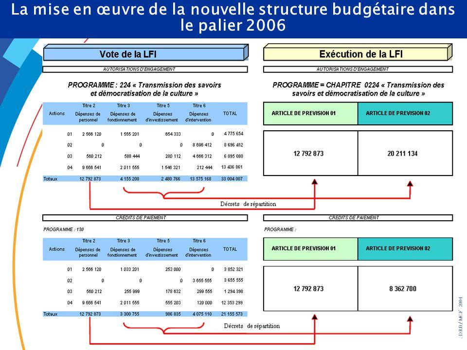 La mise en œuvre de la nouvelle structure budgétaire dans le palier 2006
