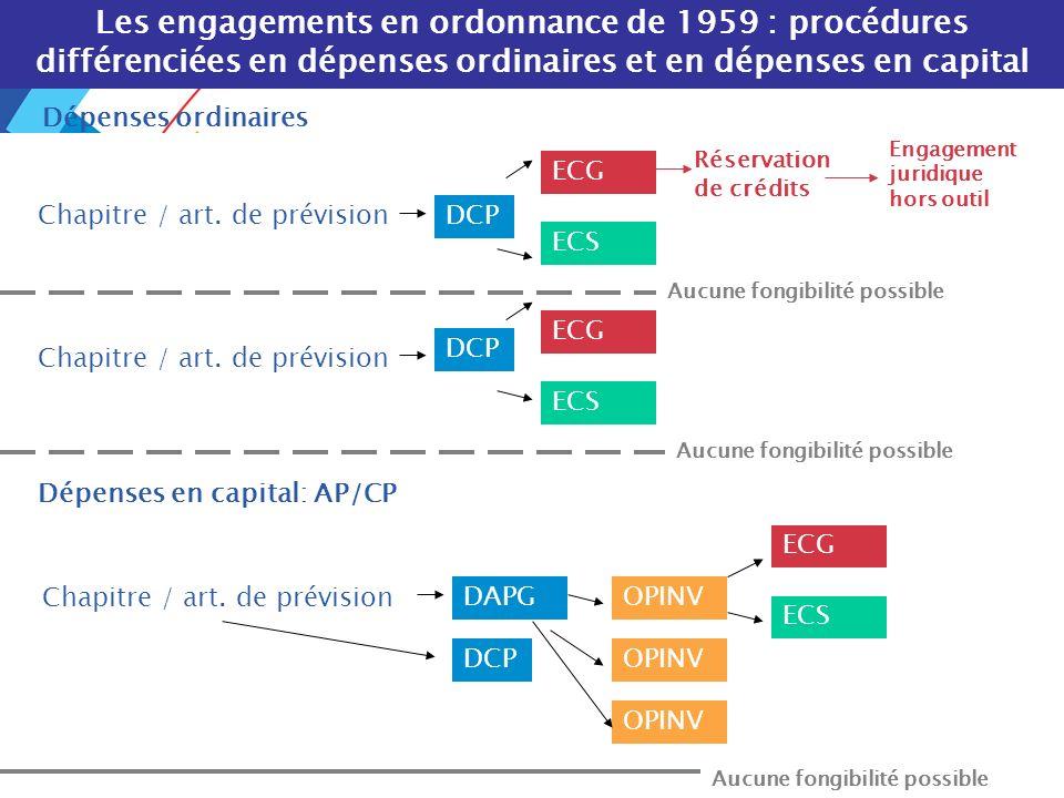 Les engagements en ordonnance de 1959 : procédures différenciées en dépenses ordinaires et en dépenses en capital