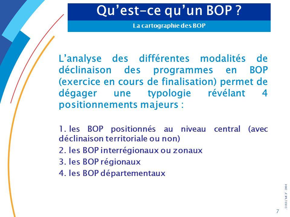 La cartographie des BOP