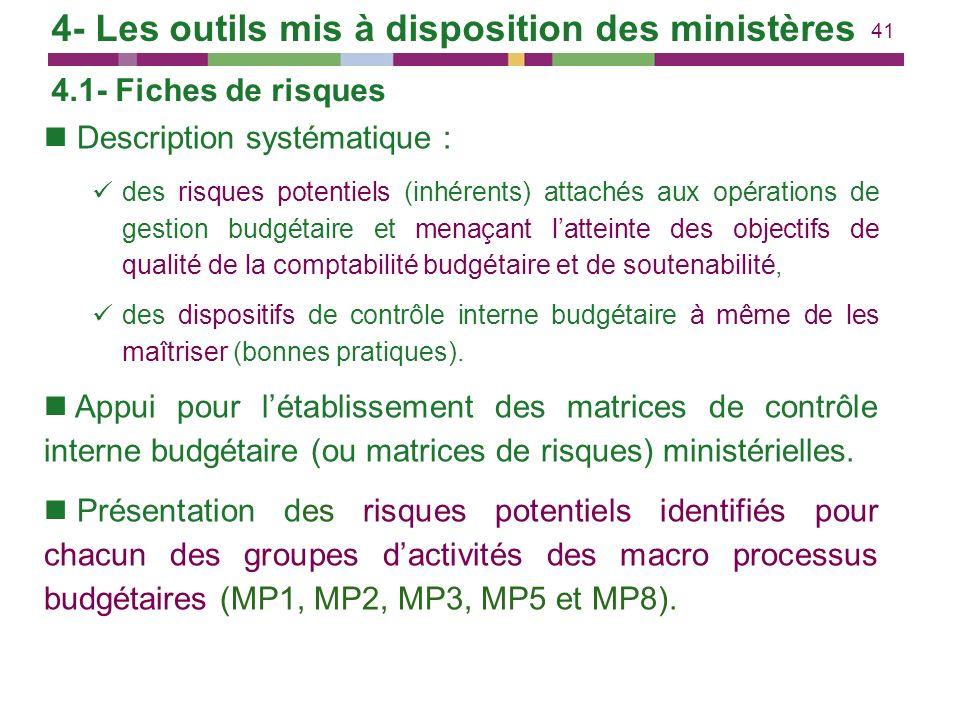 4- Les outils mis à disposition des ministères