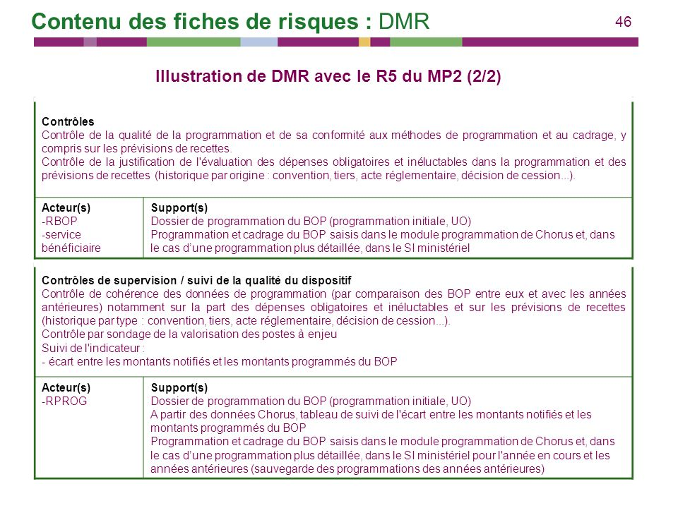 Illustration de DMR avec le R5 du MP2 (2/2)