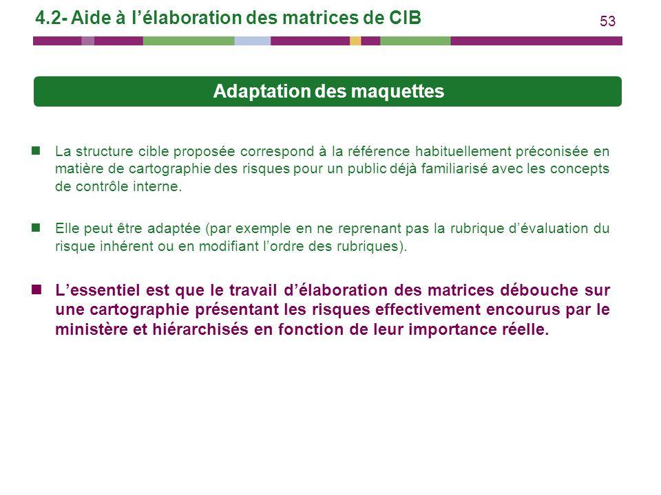 4.2- Aide à l'élaboration des matrices de CIB