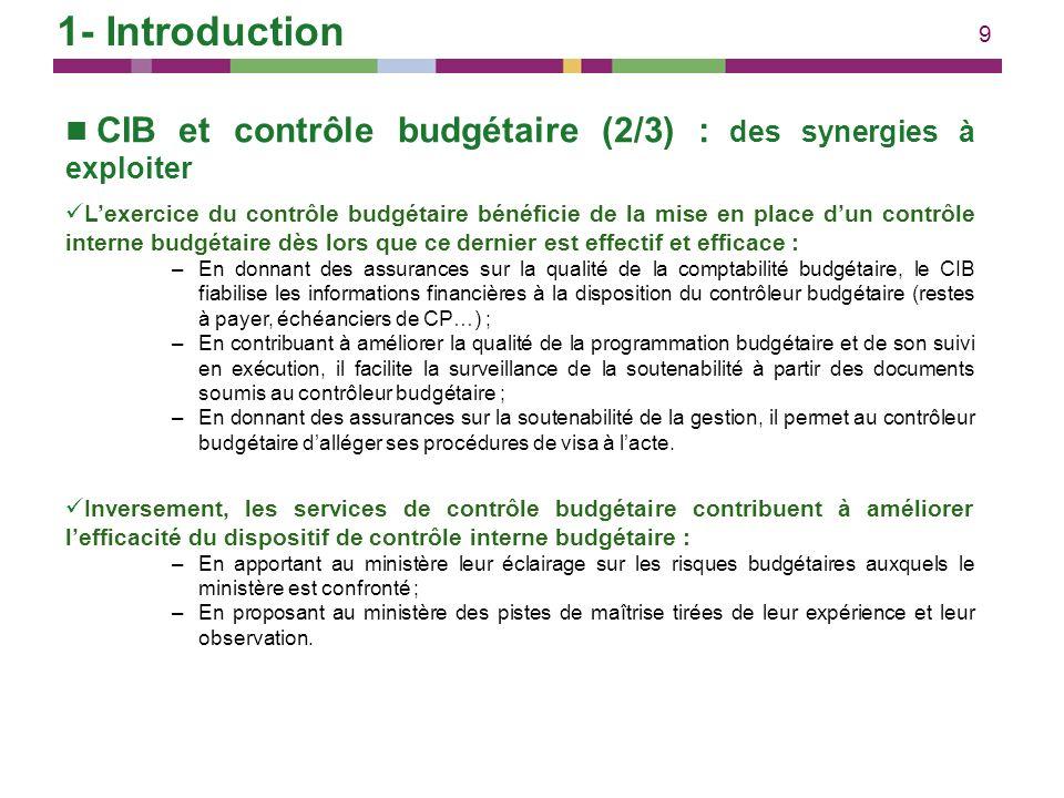 1- Introduction CIB et contrôle budgétaire (2/3) : des synergies à exploiter.