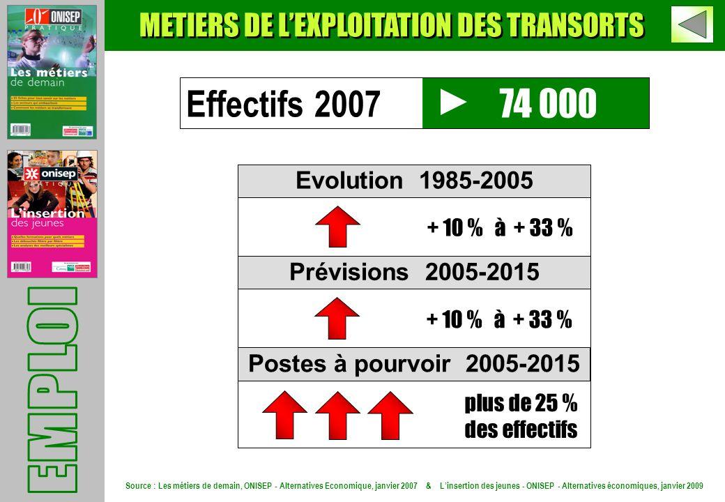 METIERS DE L'EXPLOITATION DES TRANSORTS