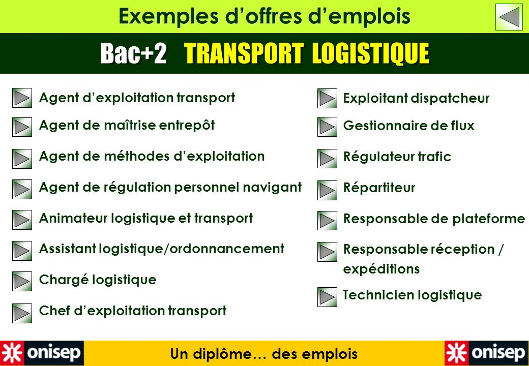 Bac 2 transport logistique ppt video online t l charger for Offre d emploi chef de cuisine international
