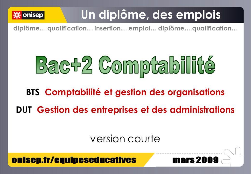 onisep.fr/equipeseducatives mars 2009