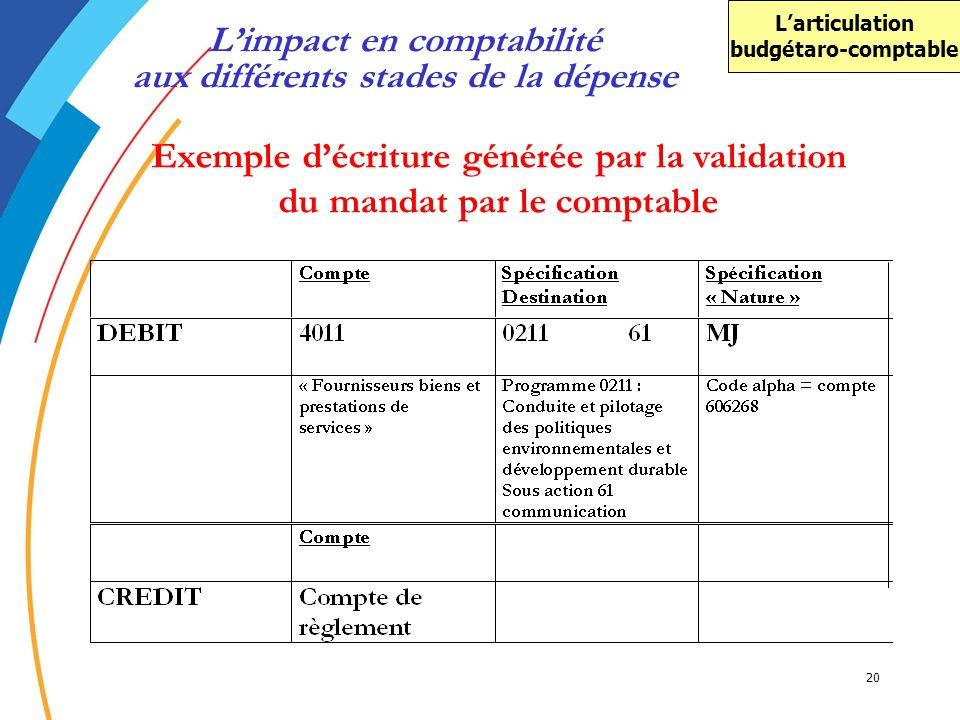 L'impact en comptabilité aux différents stades de la dépense