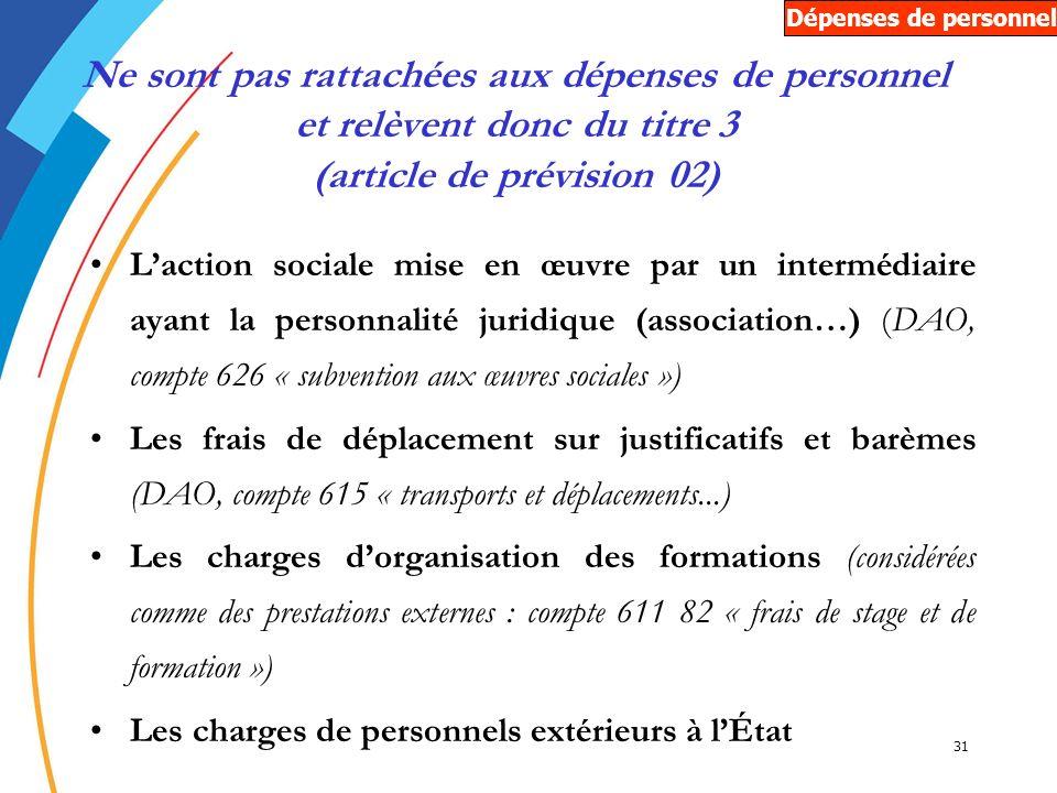 Dépenses de personnel Ne sont pas rattachées aux dépenses de personnel et relèvent donc du titre 3 (article de prévision 02)