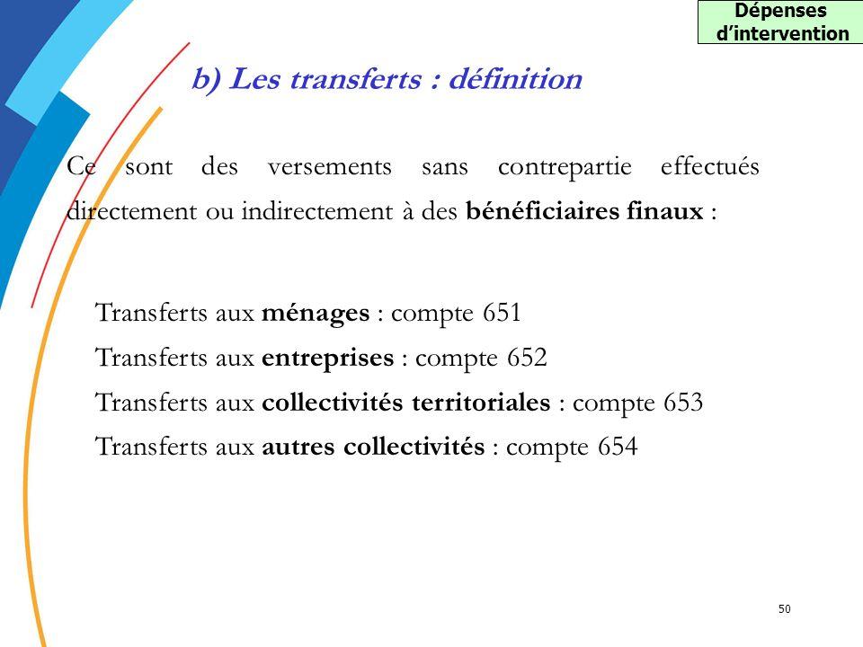 Dépenses d'intervention b) Les transferts : définition