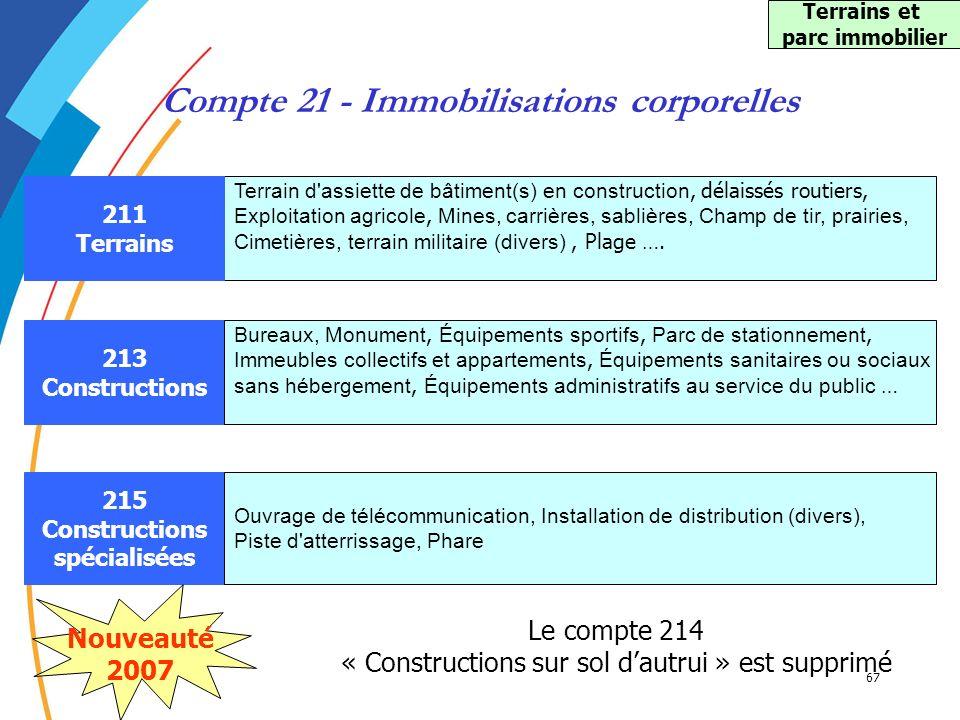 Compte 21 - Immobilisations corporelles