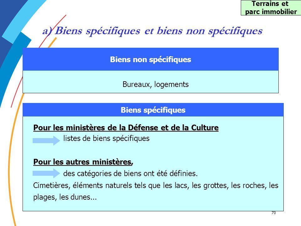a) Biens spécifiques et biens non spécifiques
