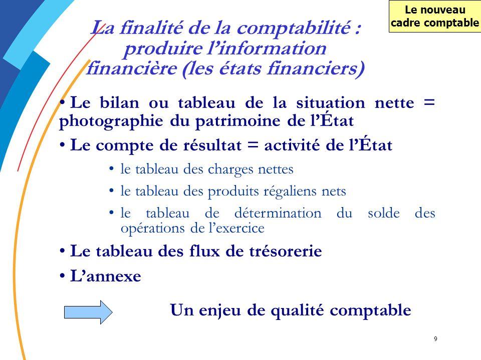 Le nouveau cadre comptable Un enjeu de qualité comptable