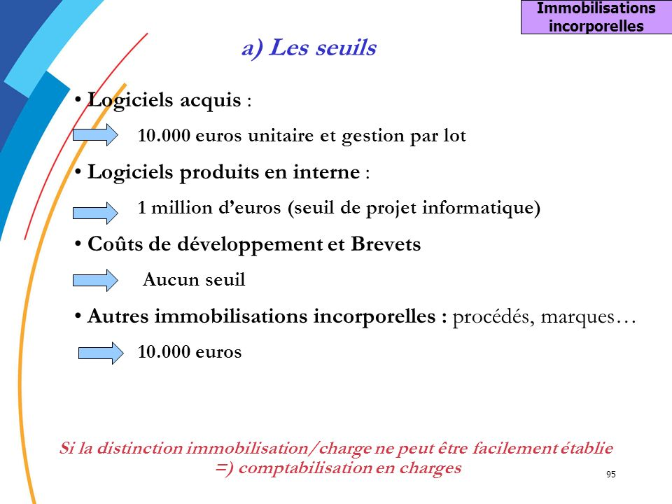 Immobilisations incorporelles