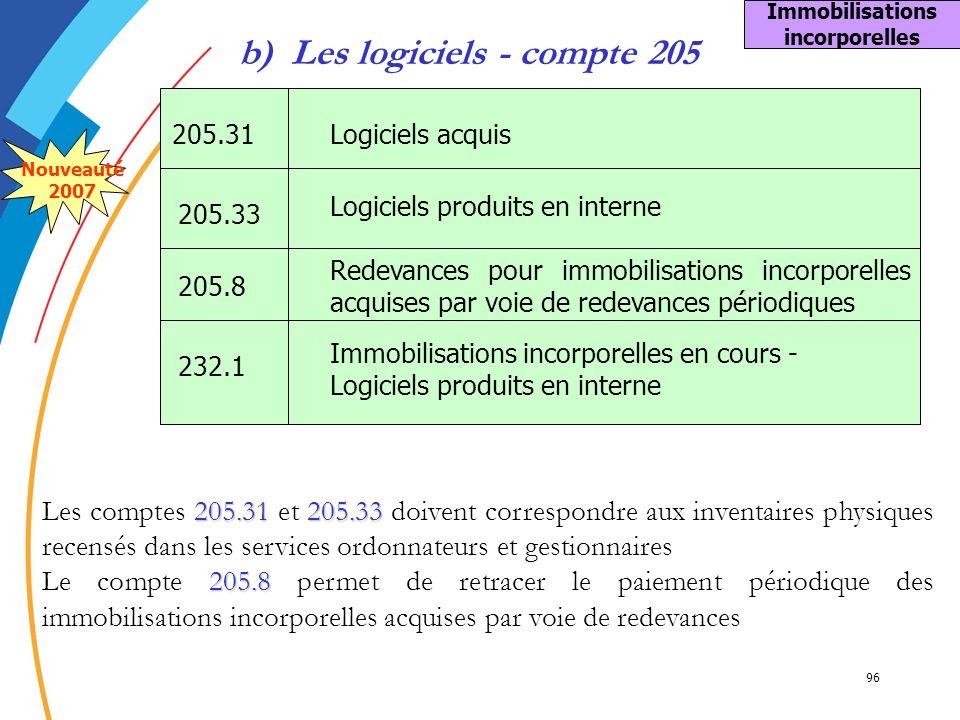 b) Les logiciels - compte 205