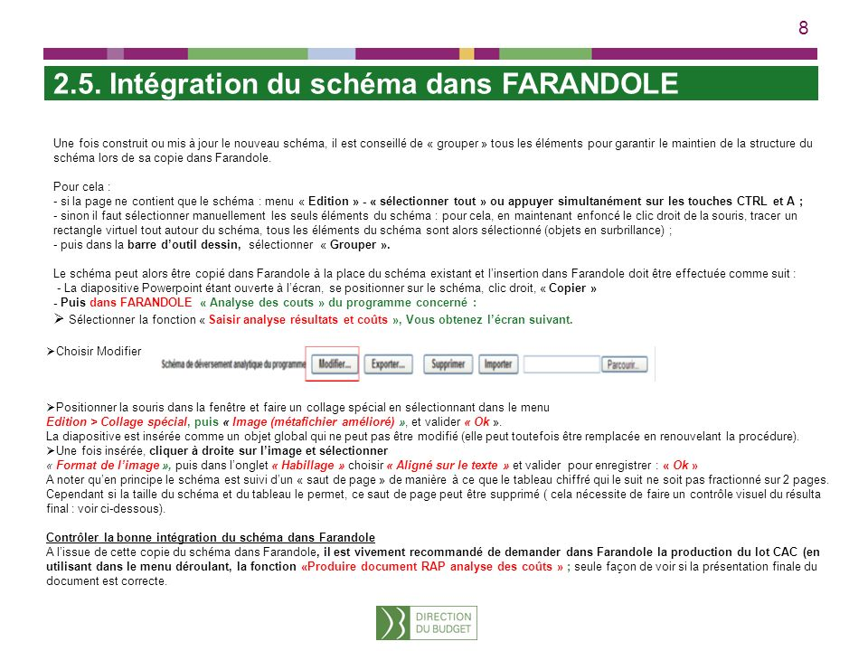 2.5. Intégration du schéma dans FARANDOLE