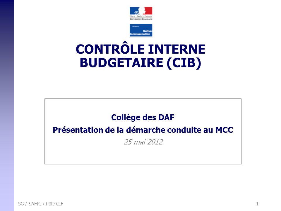 CONTRÔLE INTERNE BUDGETAIRE (CIB)