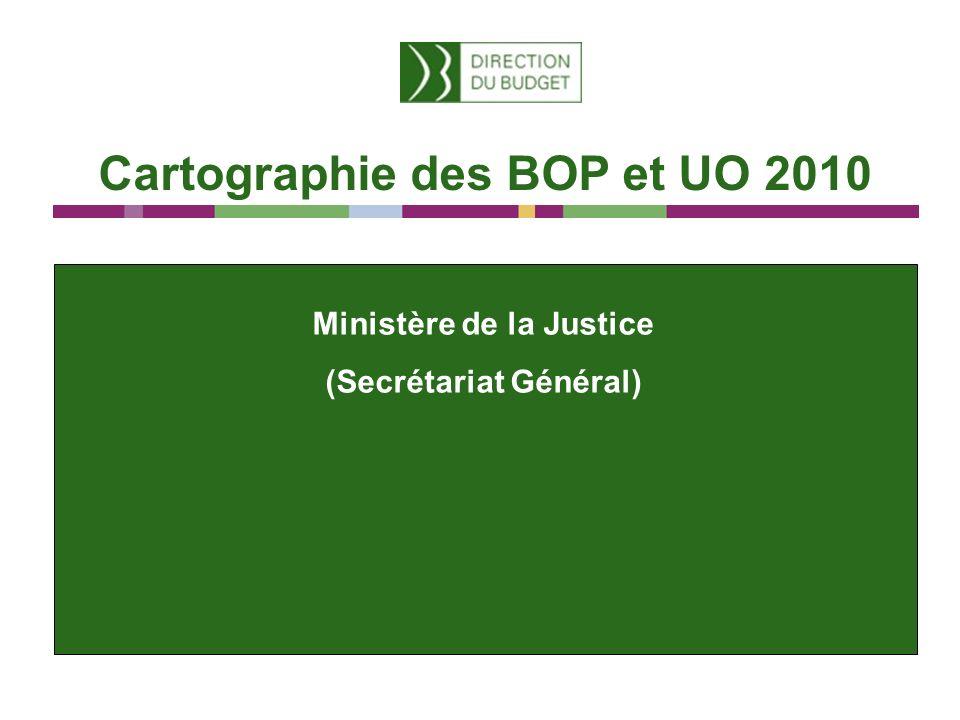 Ministère de la Justice (Secrétariat Général)