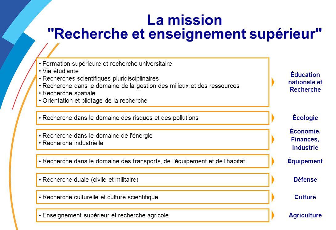 La mission Recherche et enseignement supérieur