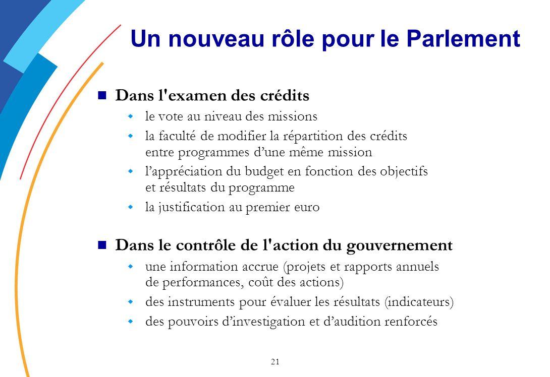Un nouveau rôle pour le Parlement