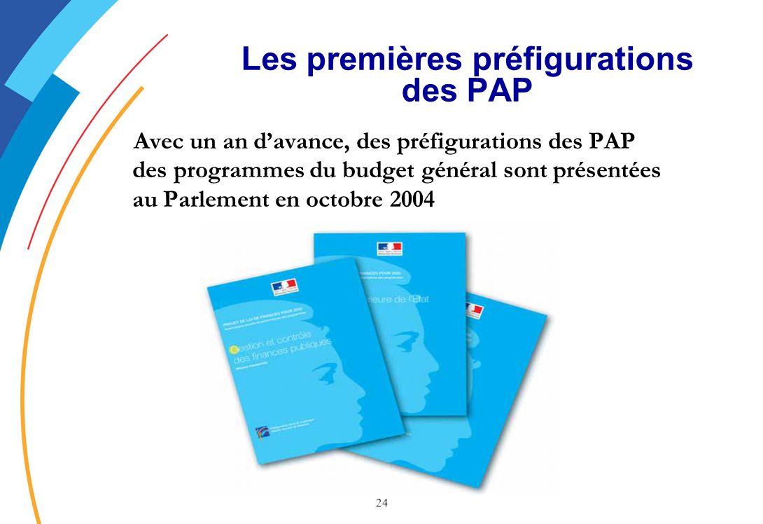 Les premières préfigurations des PAP