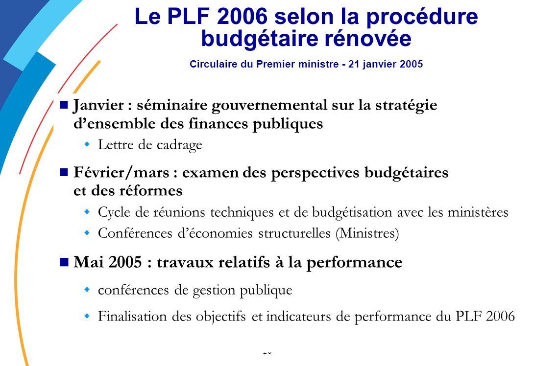 Le PLF 2006 selon la procédure budgétaire rénovée Circulaire du Premier ministre - 21 janvier 2005