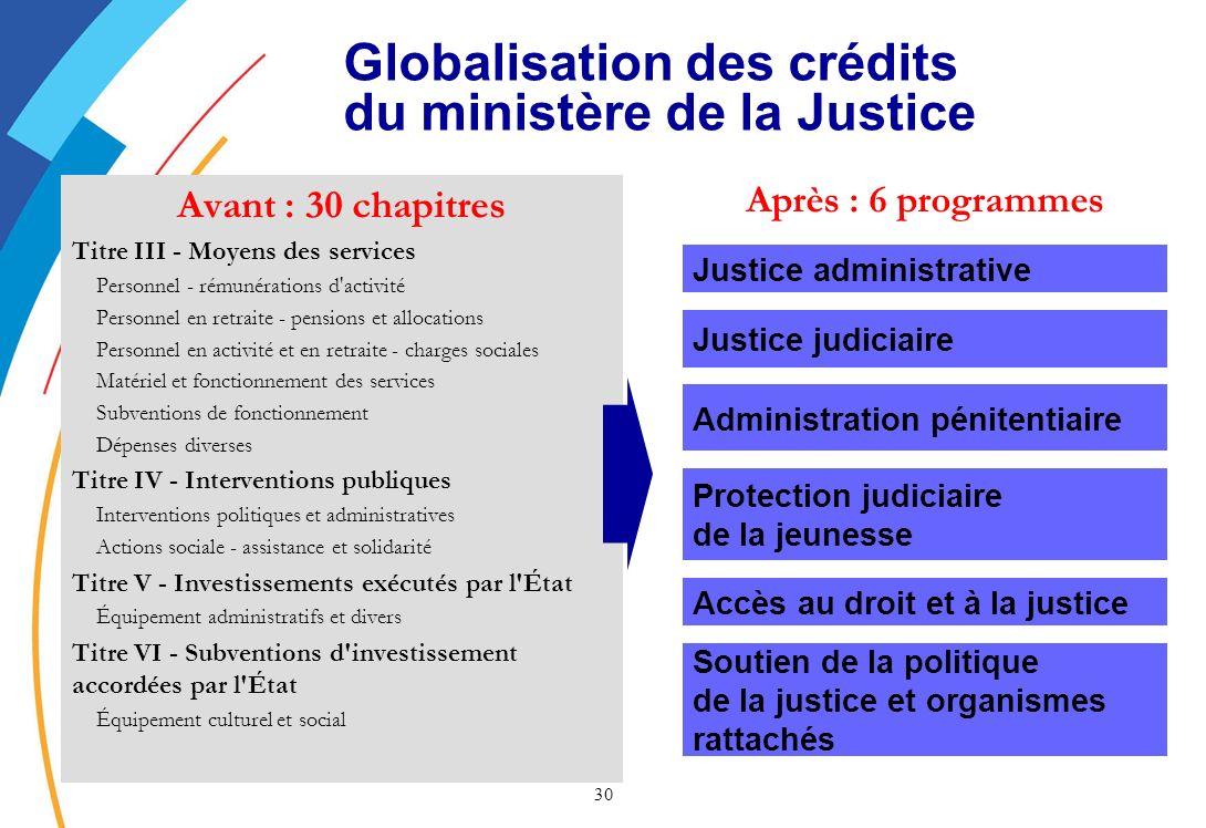 Globalisation des crédits du ministère de la Justice