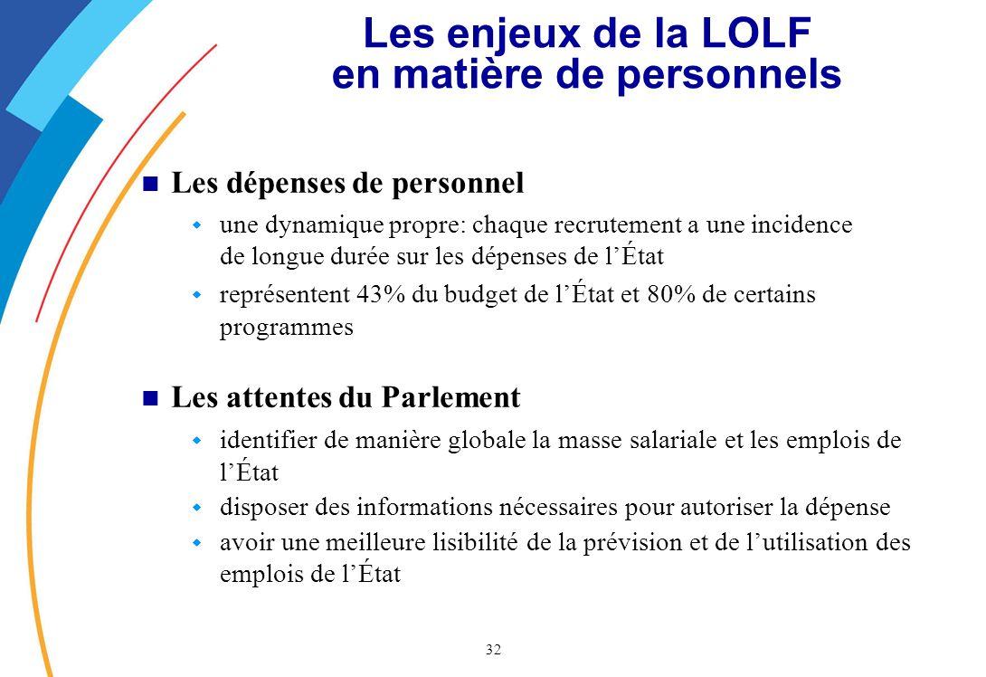 Les enjeux de la LOLF en matière de personnels