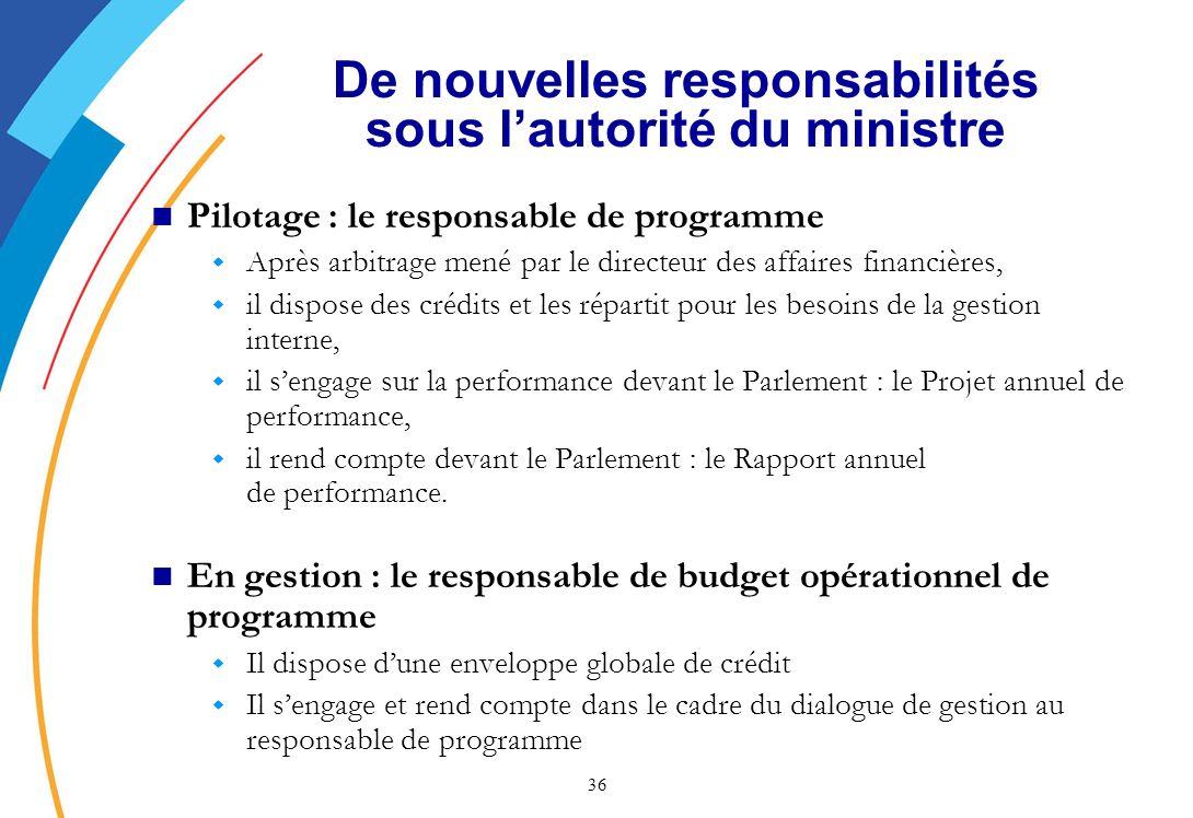 De nouvelles responsabilités sous l'autorité du ministre