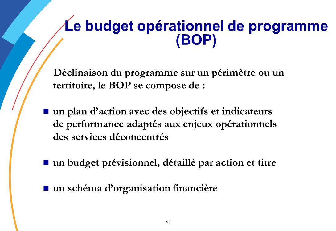 Le budget opérationnel de programme (BOP)