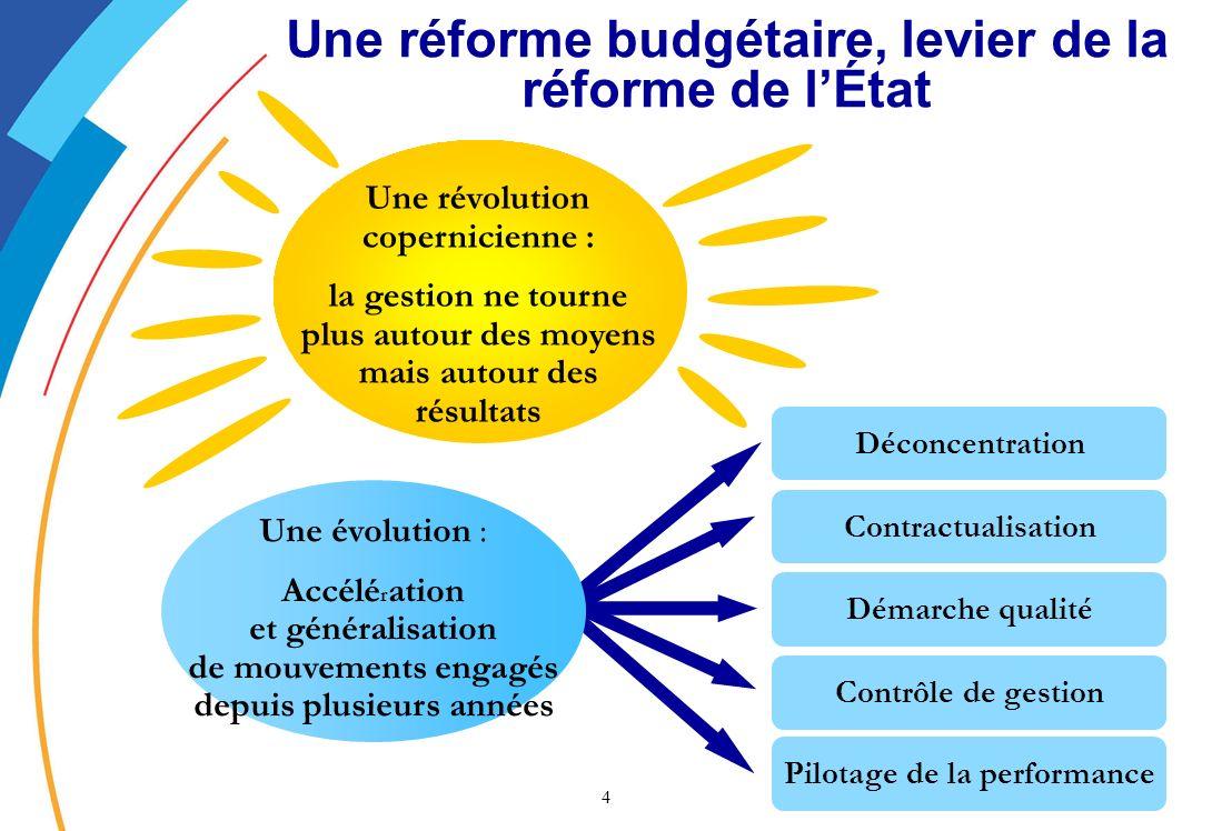 Une réforme budgétaire, levier de la réforme de l'État
