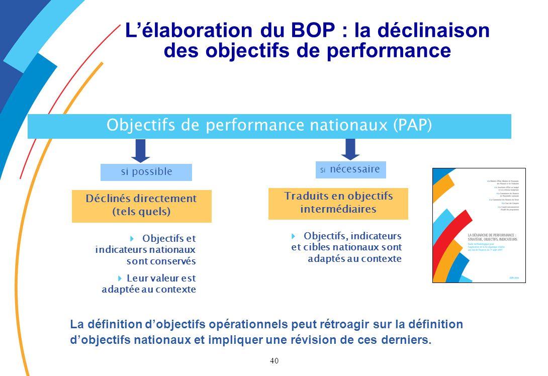 L'élaboration du BOP : la déclinaison des objectifs de performance