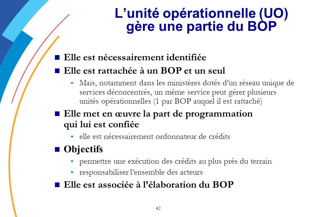 L'unité opérationnelle (UO) gère une partie du BOP