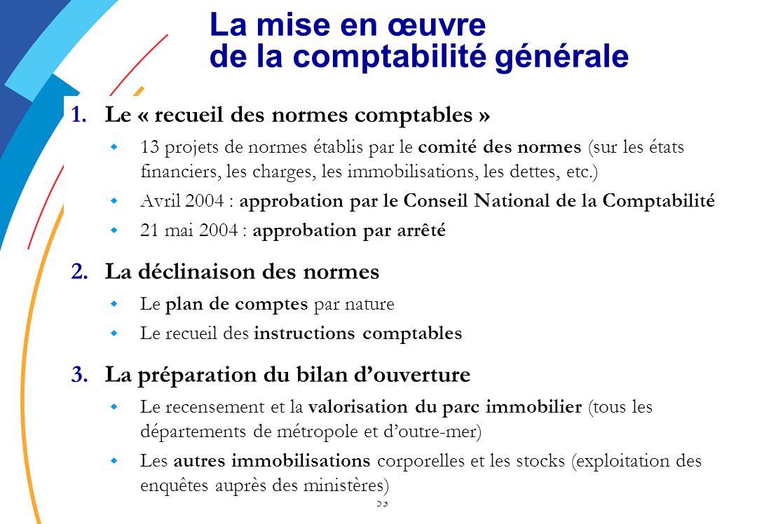 La mise en œuvre de la comptabilité générale