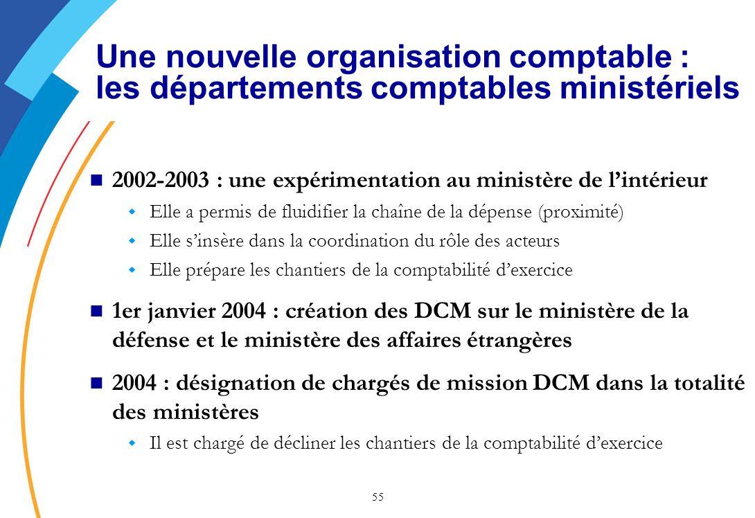 Une nouvelle organisation comptable : les départements comptables ministériels
