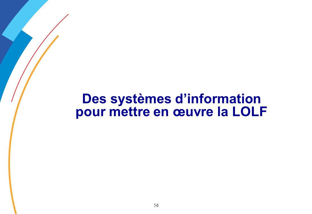 Des systèmes d'information pour mettre en œuvre la LOLF