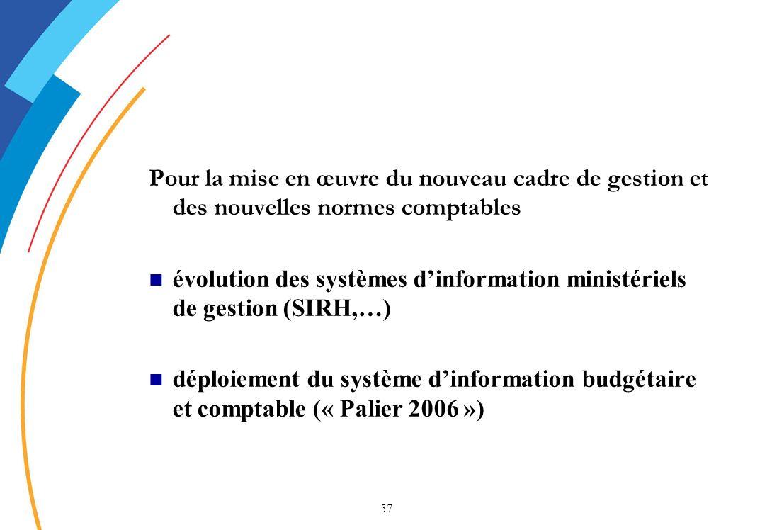 Pour la mise en œuvre du nouveau cadre de gestion et des nouvelles normes comptables