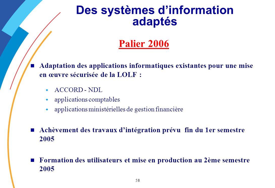 Des systèmes d'information adaptés