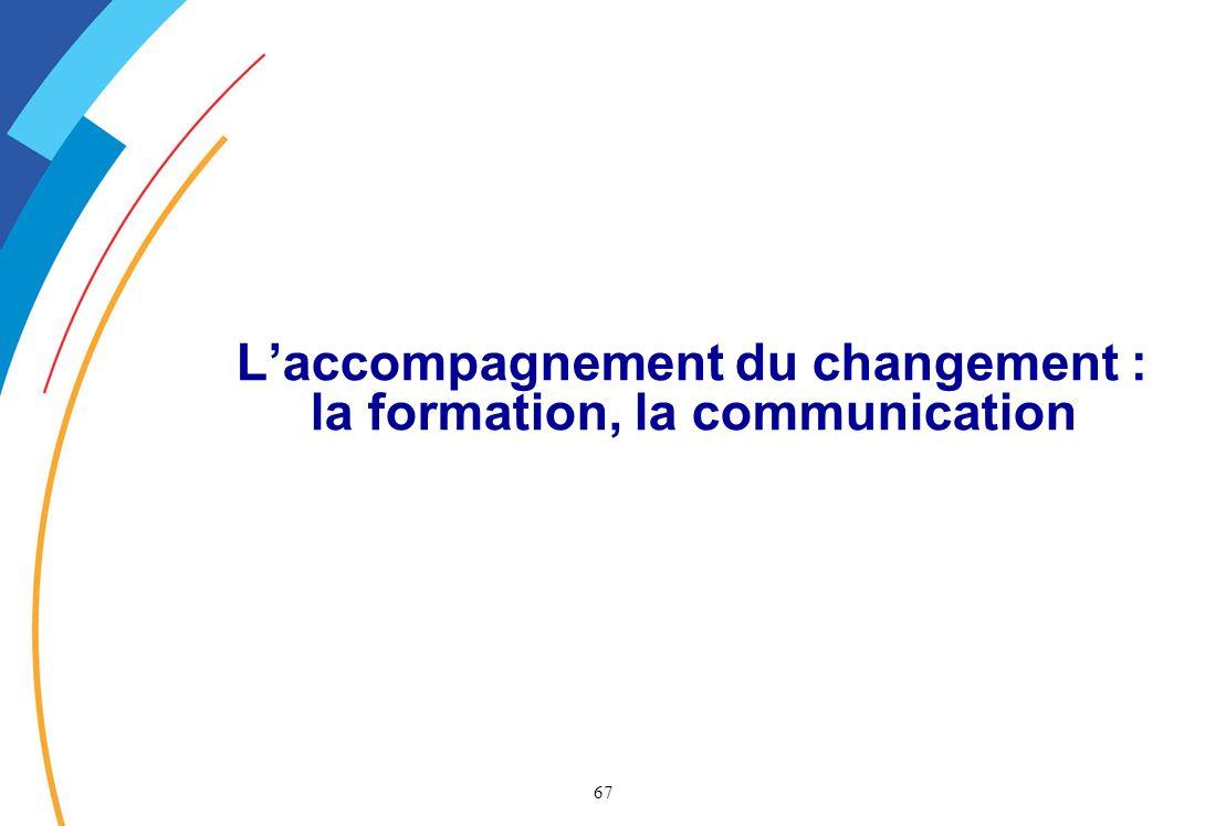 L'accompagnement du changement : la formation, la communication