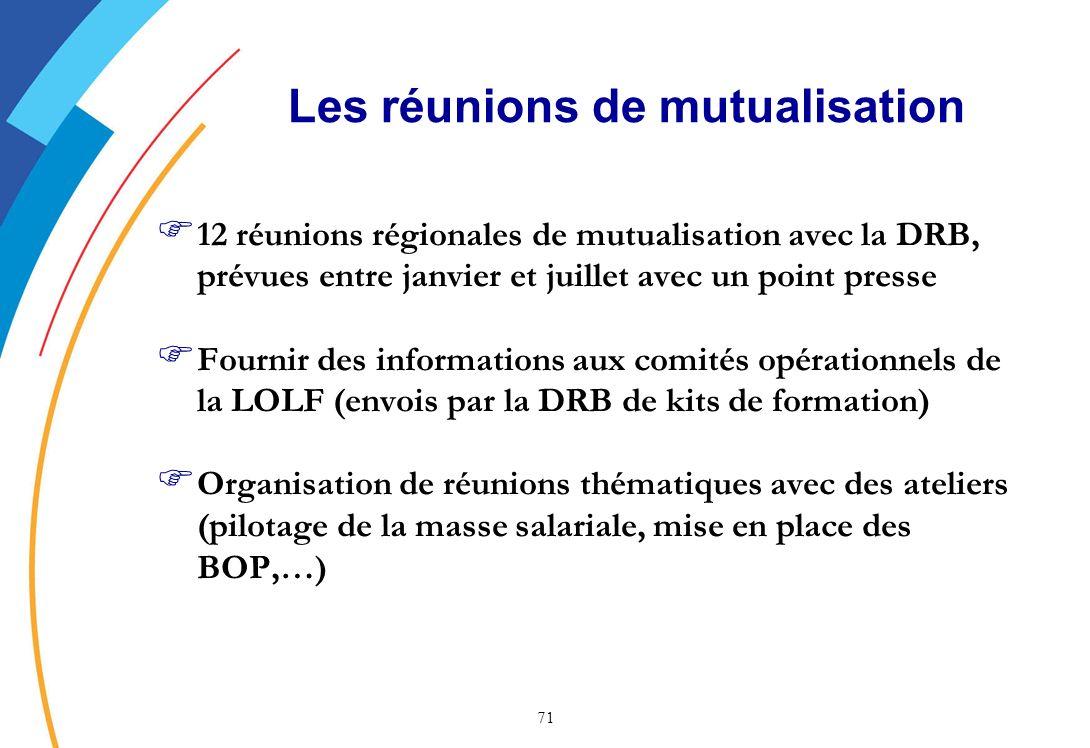 Les réunions de mutualisation