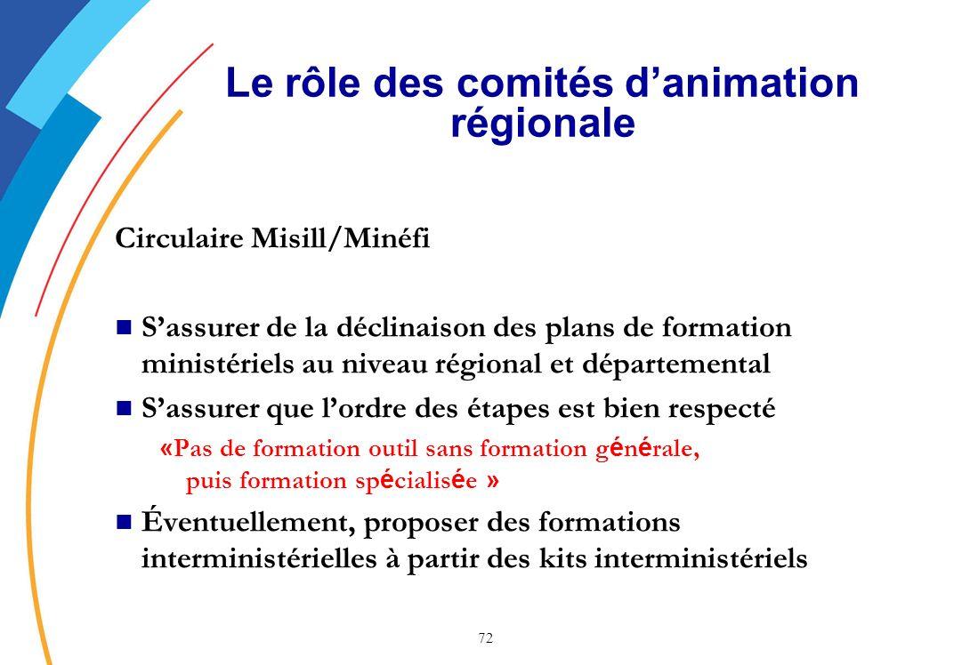 Le rôle des comités d'animation régionale