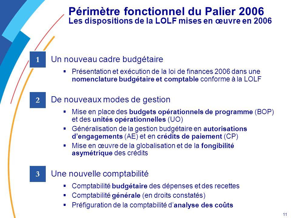 Périmètre fonctionnel du Palier 2006 Les dispositions de la LOLF mises en œuvre en 2006