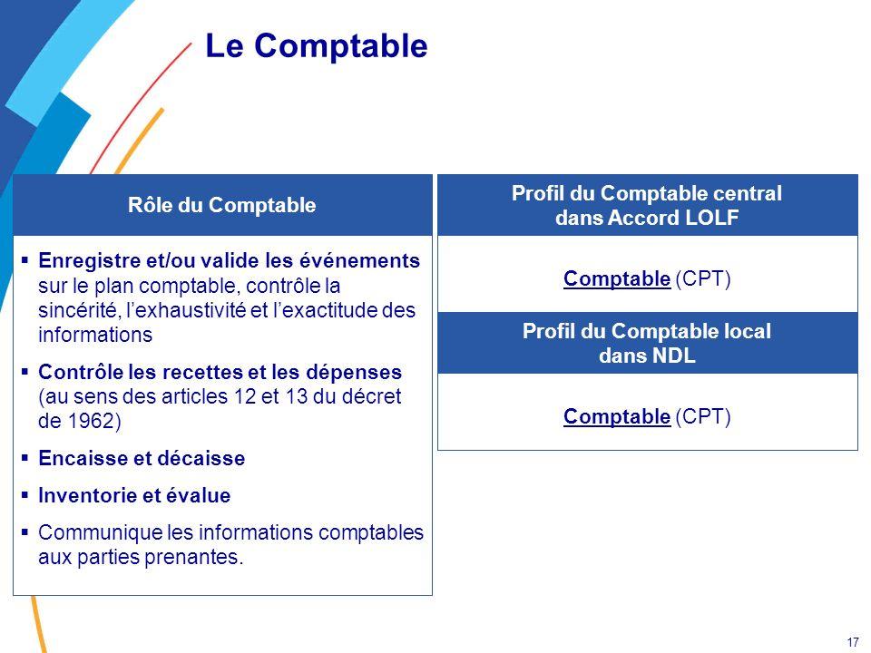 Le Comptable Profil du Comptable central dans Accord LOLF