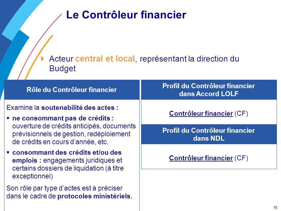Le Contrôleur financier