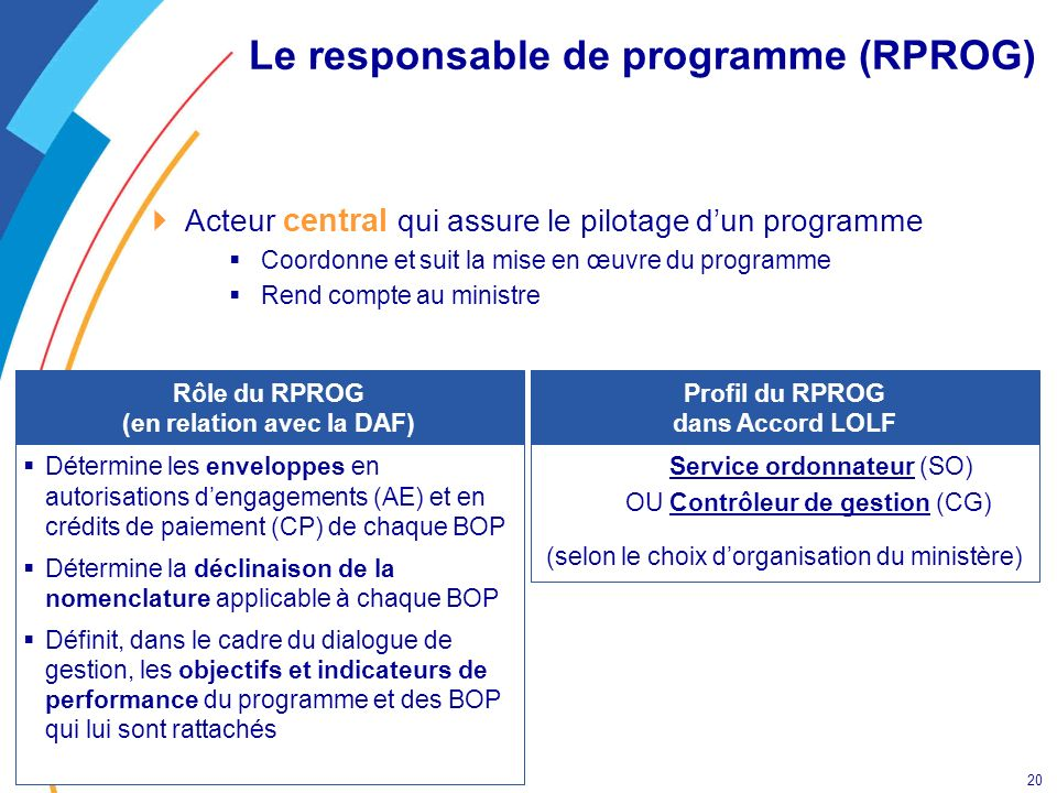 Le responsable de programme (RPROG)