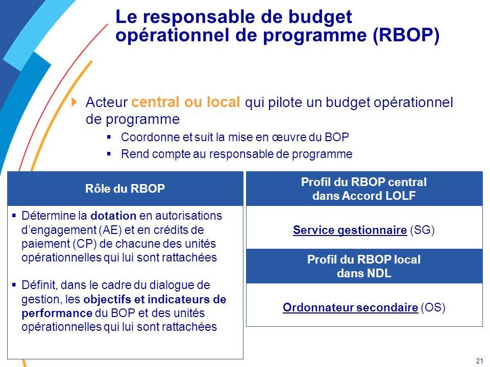 Le responsable de budget opérationnel de programme (RBOP)