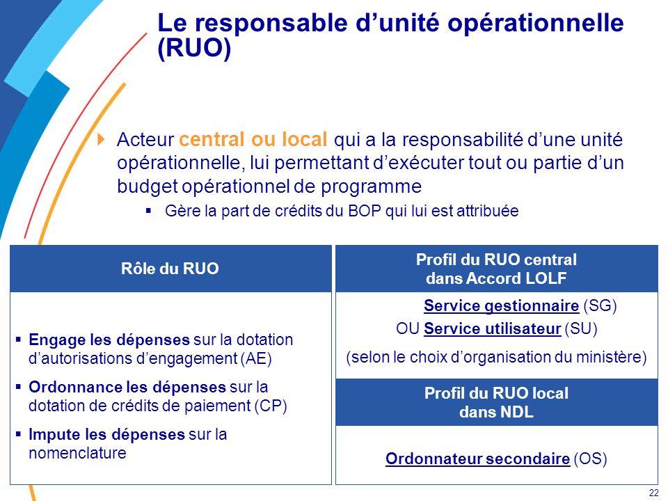 Le responsable d'unité opérationnelle (RUO)